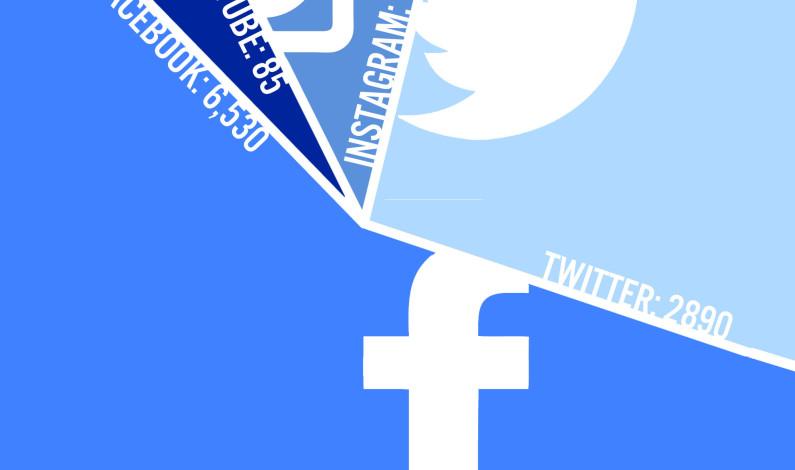 DU hits social media milestone